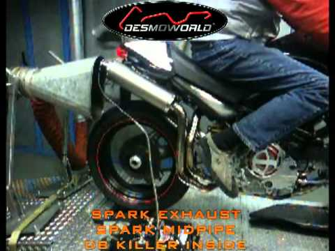 Monster S4rs Dyno Ducati Monster S4r From