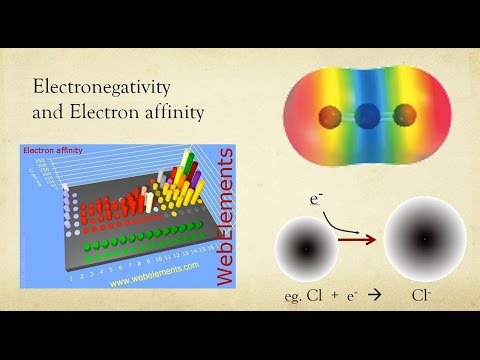 tutorial atom and electron affinity Find the electron affinity of the atom this is a measure of the energy gained when an electron is added to an atom to form a negative ion again, this is something you'll need to look up in reference material.
