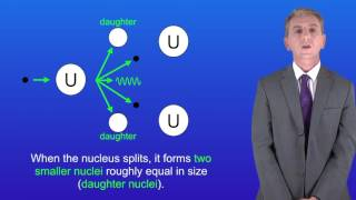 GCSE Physics (9-1) Nuclear Fission and Nuclear Fusion