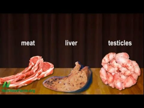 Anabolic Steroids in Meat