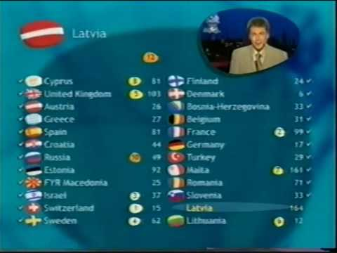 Eurovision 2002 - Voting Part 6/6 (British commentary) klip izle