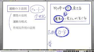 高校物理解説講義:「運動方程式」講義1