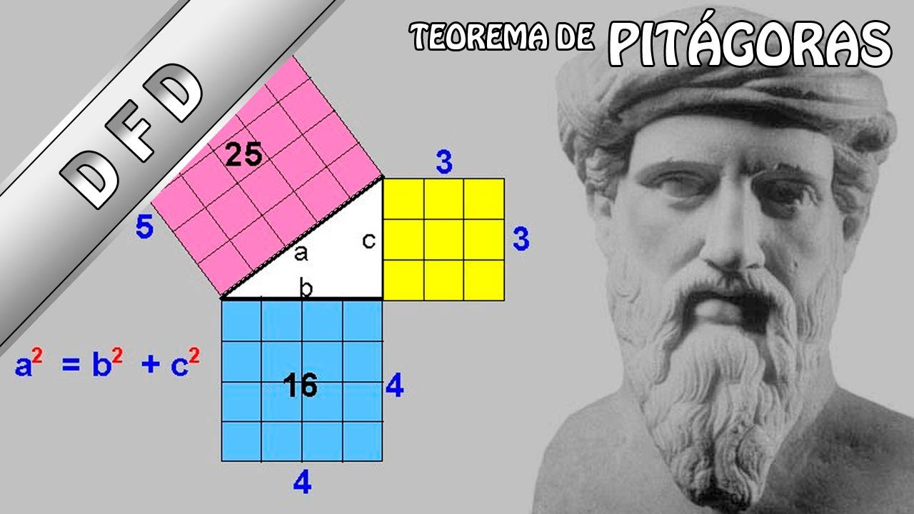tutorial dfd teorema de pit225goras asignaci243n