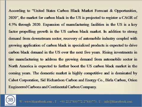 United States Carbon Black Market Forecast and Opportunities, 20