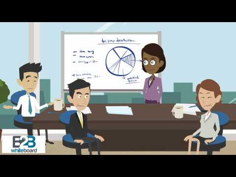 What is Six Sigma ?