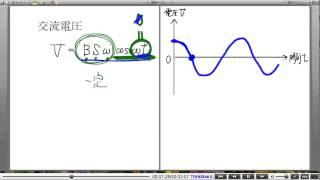 高校物理解説講義:「交流回路」講義4