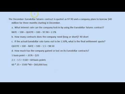 Eurodollar Futures Contract