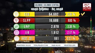 Polling Division - Colombo-Central