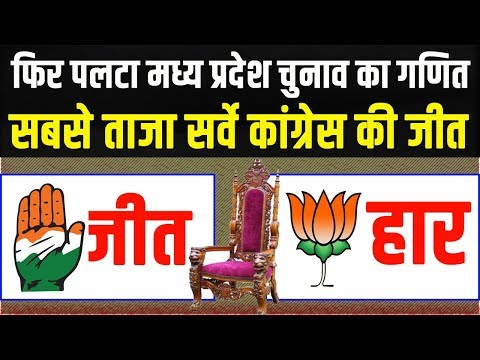 Madhya Pradesh Election 2018 Exit Poll फिर पलटा जीत हार का गणित,Congress vs. BJP I Times9 News