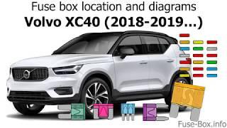 Fuse box location and diagrams: Volvo XC40 (2018-2019…)