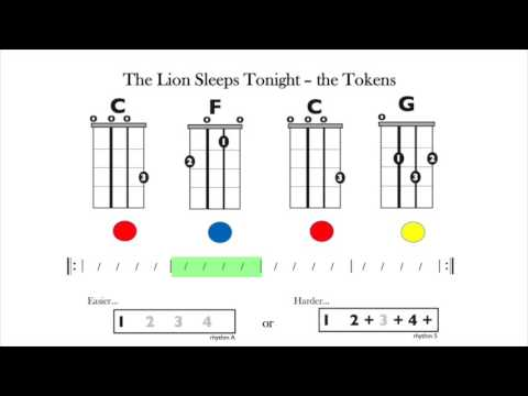 The Lion Sleeps Tonight - Ukulele Play Along