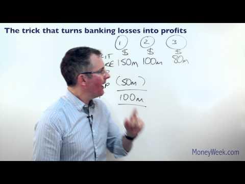 LLP, Loan Loss ProvisionExplained