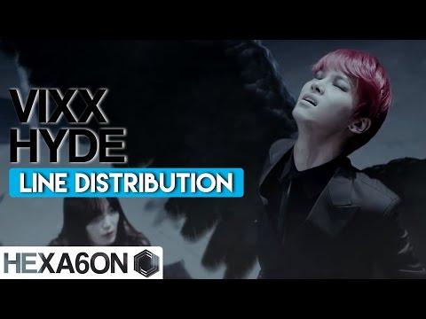 VIXX - Hyde Line Distribution (Color Coded)