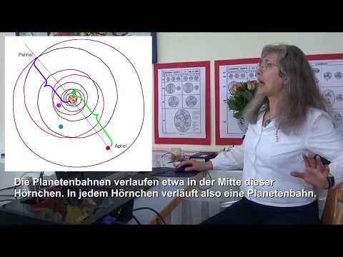 Teil 2: Wirbelwelten 1 - Ingrid Schröder
