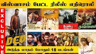 Viswasam, Petta Reflection! – 18 Films Jarring Up Next Month!