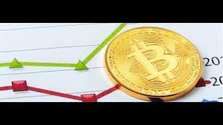 Bitcoin destek ve direnç noktaları. YENİ!!! Teknik analiz