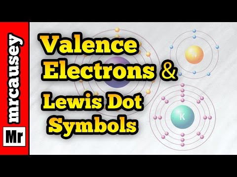 Chemistry - How to Write Lewis Dot Symbols and Valence Electrons