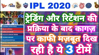 IPL 2020 - List Of 3 Strongest Team After Trading & Retention | IPL Auction | MY Cricket Production