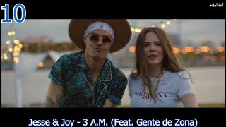download lagu Top 10 Latin Songs September 9, 2017 gratis