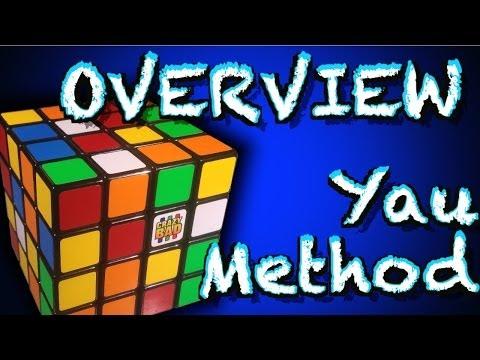 Yau Method Overview