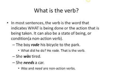 Subject Verb Pictures Subject-verb-object