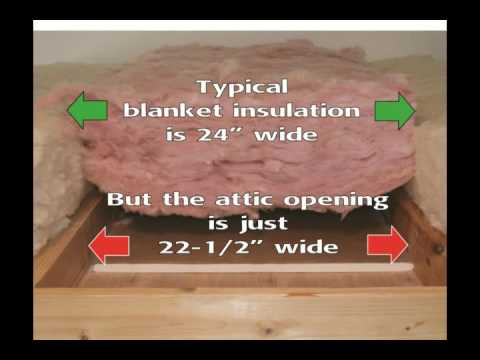 best residential insulation contractors sydney