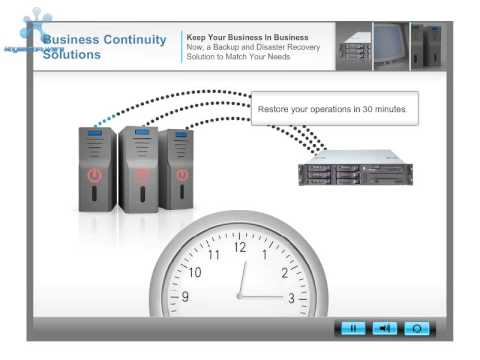 NCS Data Vault - Server Disaster Recovery - Network Computer Solutons