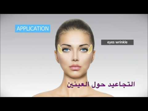 Most Advanced Non-Surgical Facelift - Ultraformer III