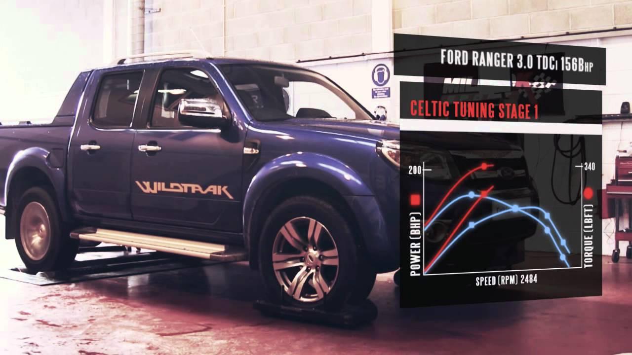 ford ecu remap ford ranger tuning ranger 3 0 tdci. Black Bedroom Furniture Sets. Home Design Ideas