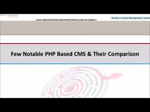 Few Notable PHP Based CMS & Their Comparison