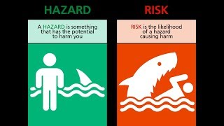 Hazard Identification and Risk Assessment (HIRA) Part-1/3 (Hindi) HD | Safety Training | Team OHSE