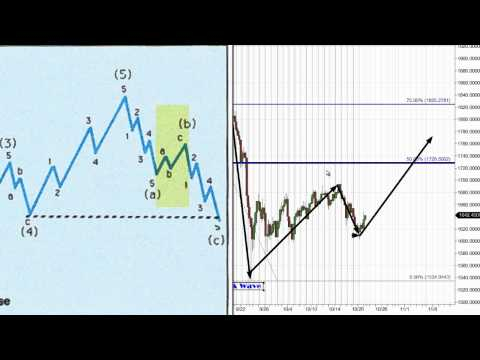 The Gold & Silver Forecast  ... First Edition ... Where are gold and silver going to be by November