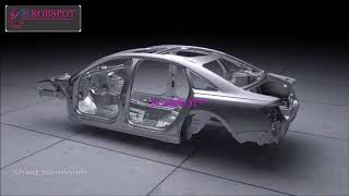 MATERIAL USED FOR BIW PARTS IN LUXURY CARS LIKE MERCEDES BMW ETC