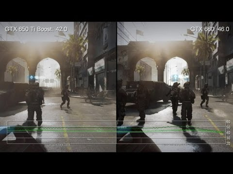 GeForce GTX 650 Ti Boost 2GB vs. GTX 660 2GB: Ultra Frame-Rate Tests