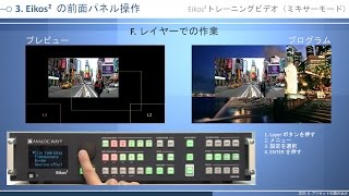 Eikos² トレーニングビデオ(ミキサーモード)
