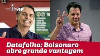 Datafolha: Bolsonaro tem 16 pontos de vantagem sobre Haddad em votos válidos