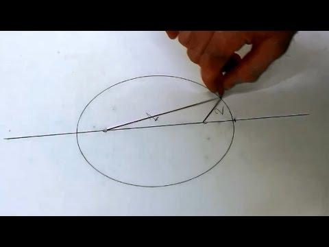 Как разметить эллипс, Как нарисовать эллипс