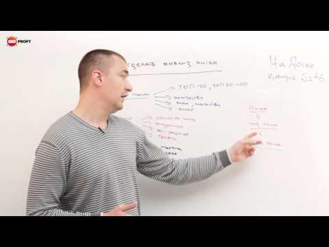Как сделать анализ ниши - На Доске - выпуск № 76
