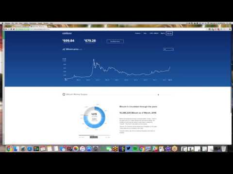 What is bitcoin, how to trade bitcoin, why bitcoin is up in 2016 & why it will continue to go up