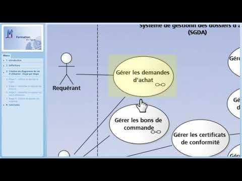 Modélisation avec UML - Diagramme de cas d'utilisation [Introduction]