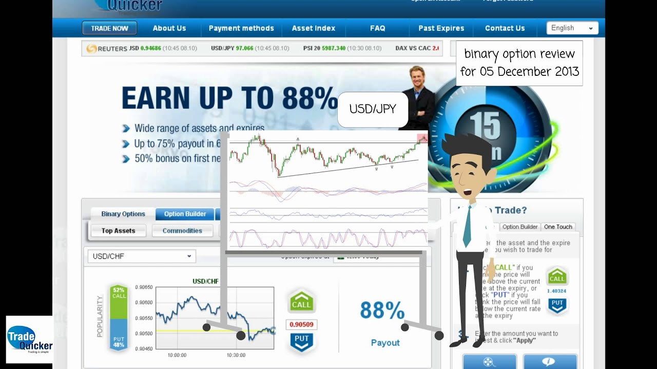can you lose money on binary options