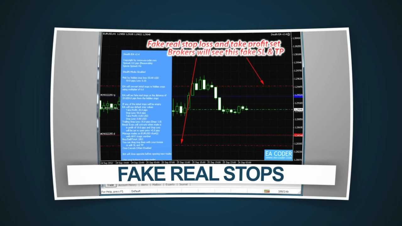 Setting stop loss in forex
