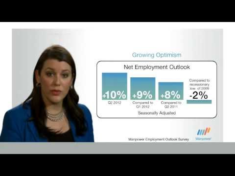 Manpower Employment Outlook Survery Results - Q2 2012