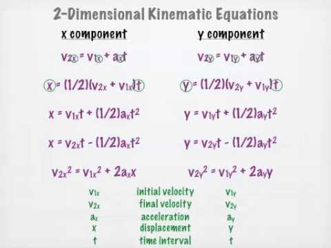 physics homework 12 two dimensional kinematics