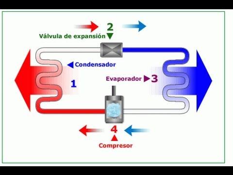 C�mo funciona el aire fr�o (y el botijo) - Termodin�mica