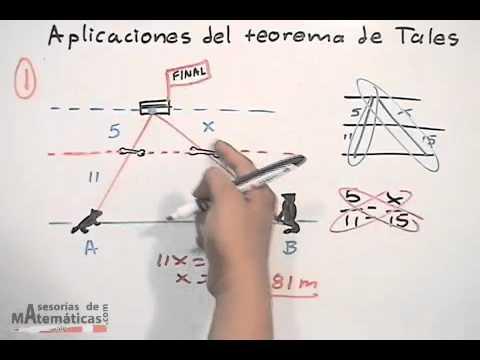 Aplicaciones del teorema de tales