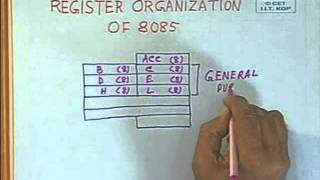 lec 2 - Architecture and Organization of 8085