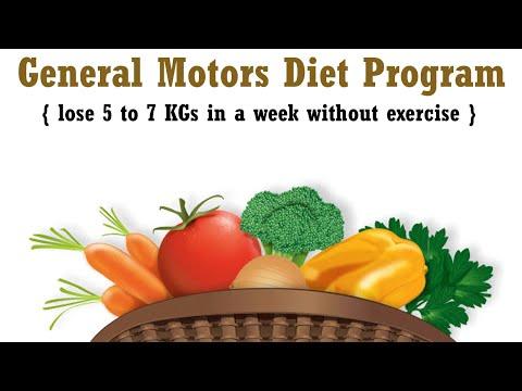 GM Diet Plan for Weight Loss: General Motors Diet Chart, 7 Days Menu