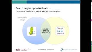 Search Engine Optimization (SEO) for Librarians: Part 1 SEO Overview