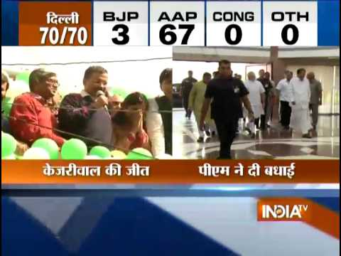 India TV News: Election Top 20 Reporter February 10, 2015
